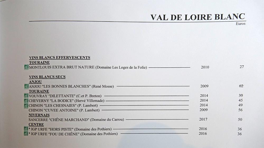 Val de Loire blanc