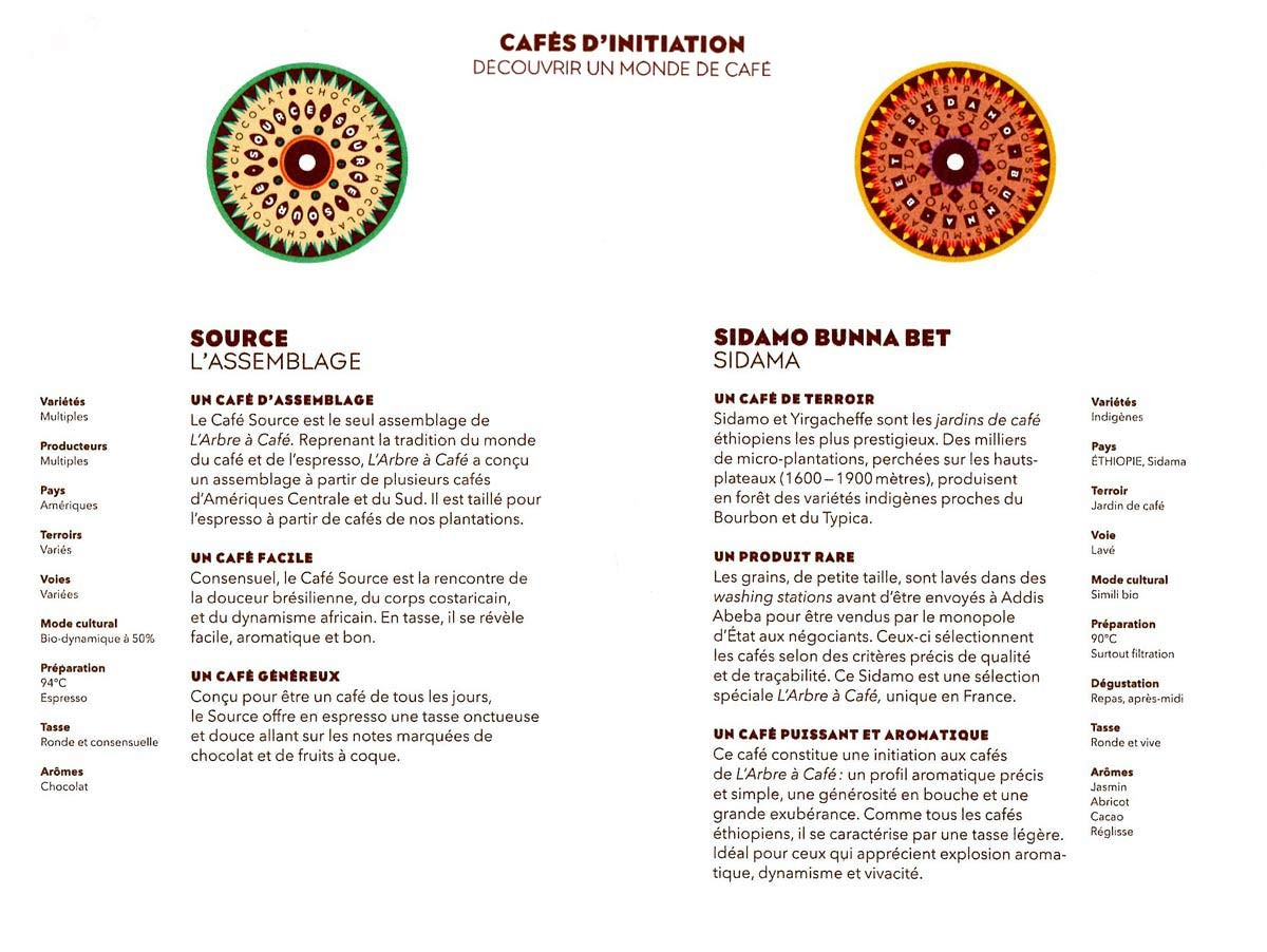 Cafés d'initiation