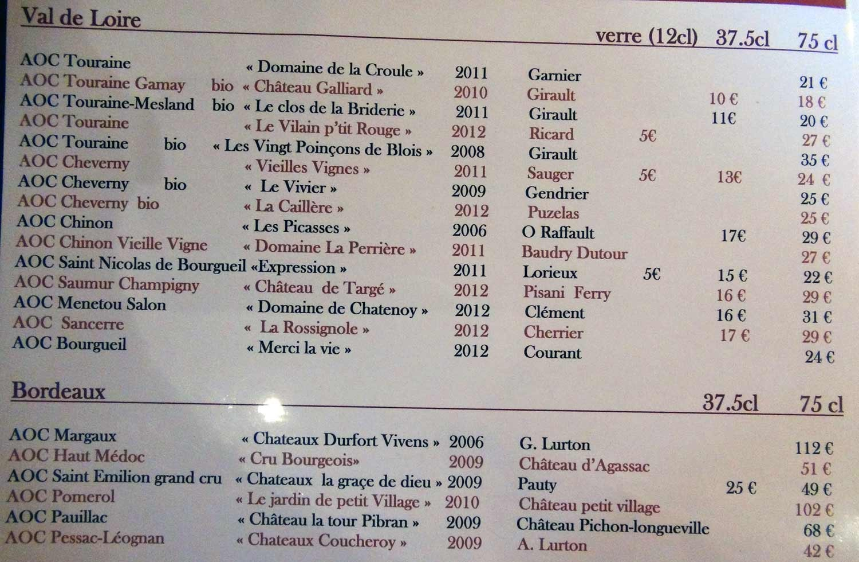 Vins rouges de Loire