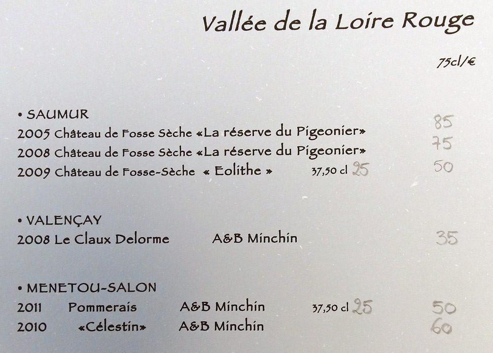 Vins de la Vallée de la Loire rouge