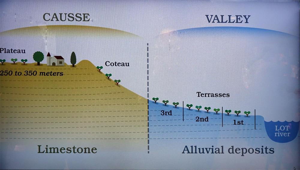 Diversité des sols et terroirsdu Cahors