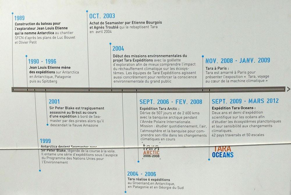 L'histoire du Tara/Antartica