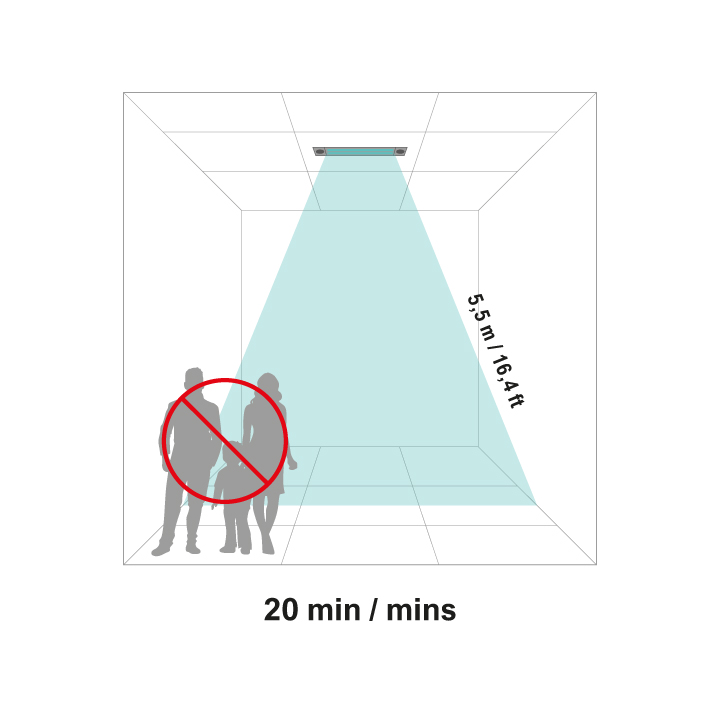 Je nach Raumhöhe und entsprechender Entfernung der UVC-Lampen von der zu desinfizierenden Fläche, verlängert sich die Desinfektionsdauer.