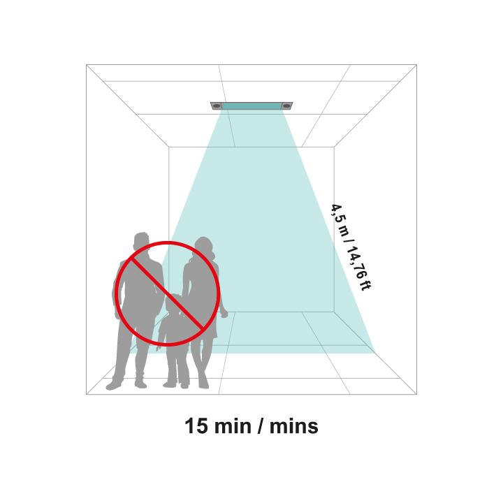 Integrierte Sensoren erfassen Bewegungen und schalten das Flächendesinfektionssystem automatisch ab.