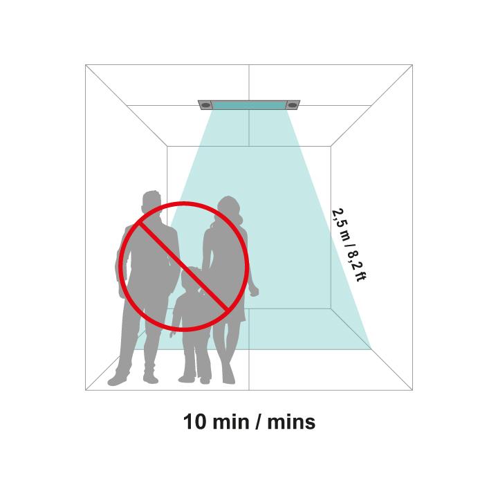 Während der Flächendesinfektion dürfen keine Personen im Raum anwesend sein.
