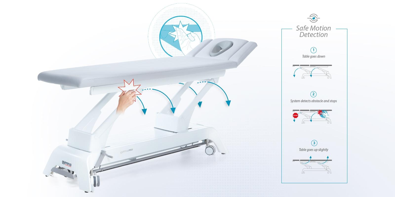 50 % Nachlass auf die Option Safe Motion Detection bei Bestellung bis zum 31.08.2021