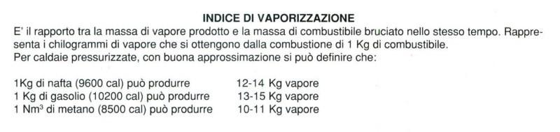 Indice di vaporizzazione