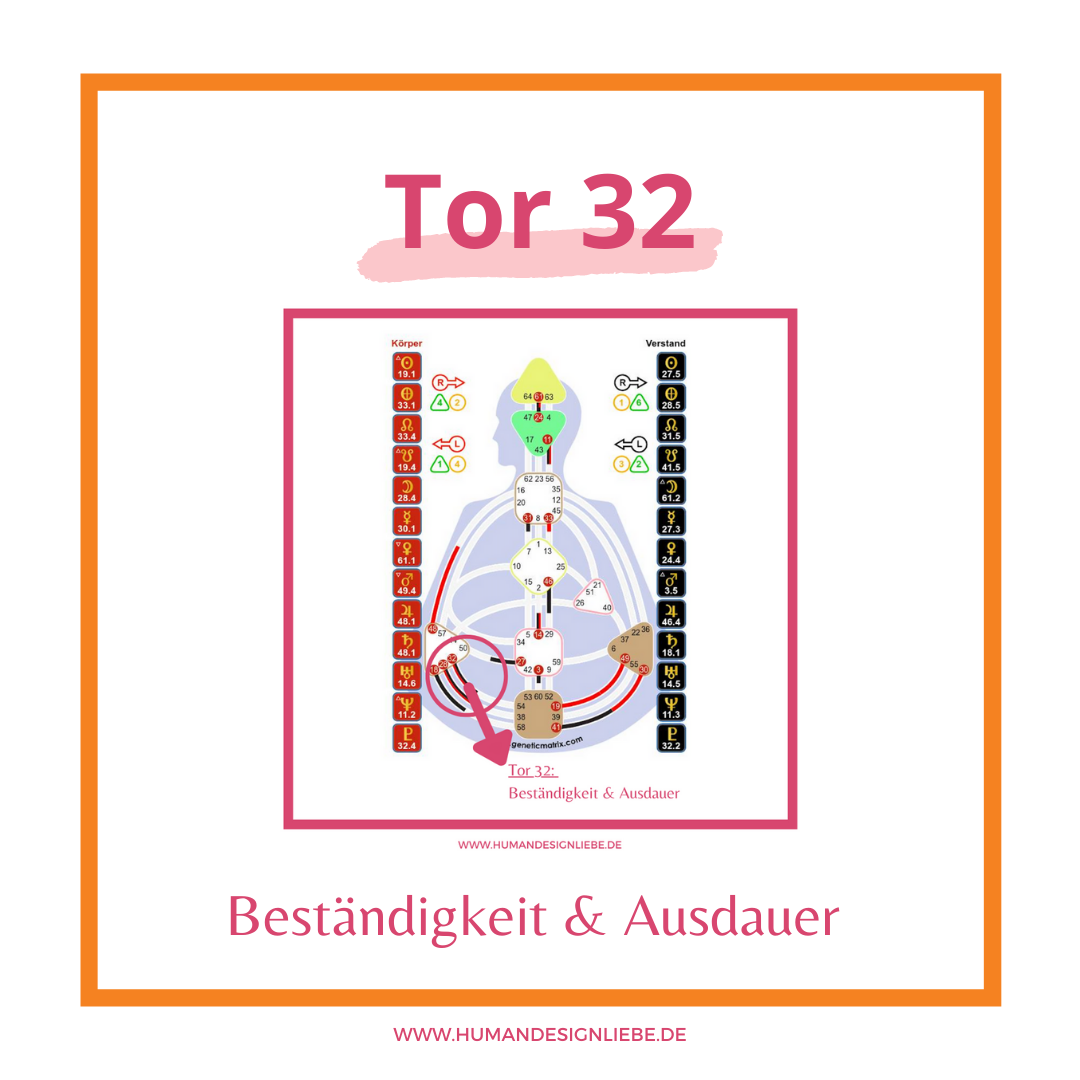 Human Design - Tor 32 und meine persönliche Erfahrung damit.
