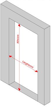 Come prendere le misure porte scorrevoli in vetro - Misure controtelaio per porta da 80 ...