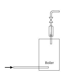 La figura 3