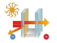 Vitrages réduisant la transmission de l'énergie solaire