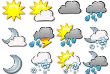 Previsioni del tempo Sigla
