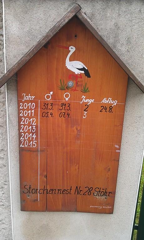 Geburtsstatistik