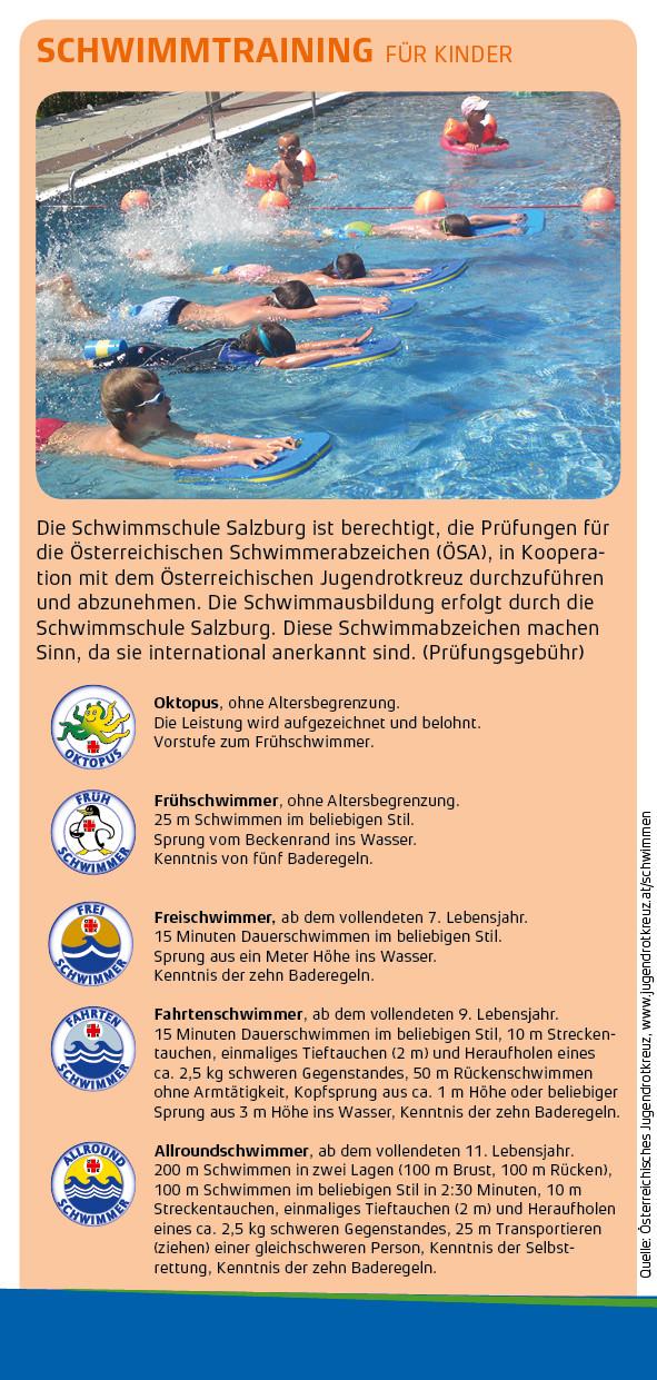 Schwimmtraining Salzburg: Hol Dir Dein Schwimmerabzeichen!