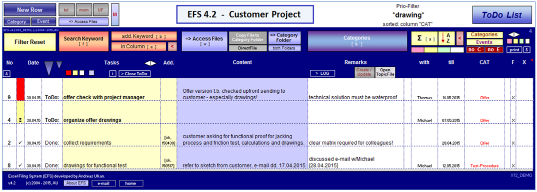 A typical issue to be solved with EFS.
