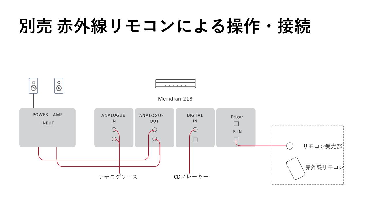 別売リモコン・システム 価格 15,000円+税