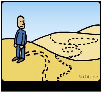 Bisheriges Verhalten. Auf dem Bild schaut ein Mensch zurück auf seine eigenen Fußspuren. Im Coaching geht es darum, sein eigenes Verhalten zu überprüfen.