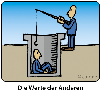Die Werte der Anderen im Coaching. Auf dem Bild ist ein Mensch zu sehen, der eine Angel in einen Brunnen hält. Im Brunnen sitzt ein anderer Mensch. Im Coaching sind die Werte der Anderen wichtig.