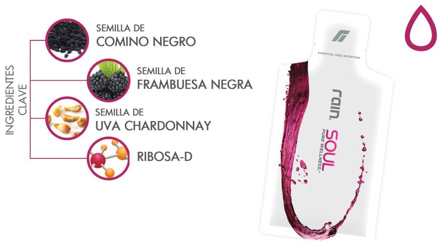 Ingredientes de Soul de Rain International Colombia, semillas de comino negro, frambuesa negra, uva chardonnay y ribosa-d