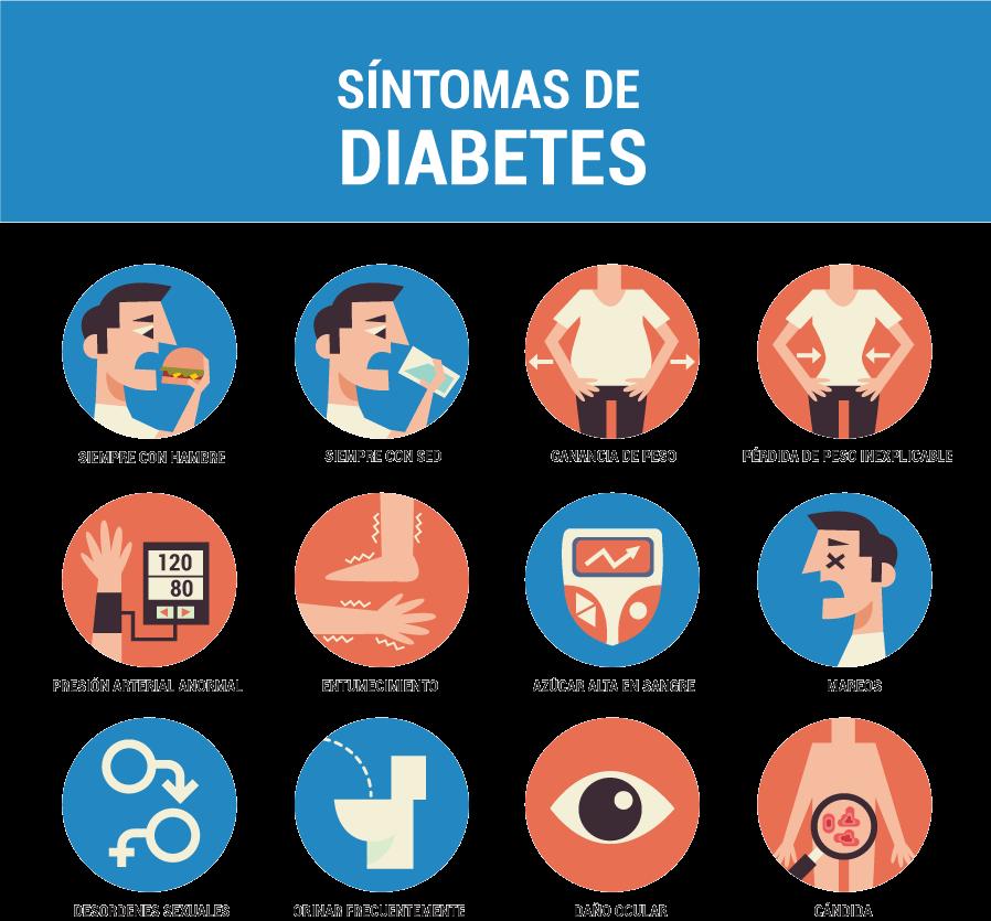Síntomas diabetes 2