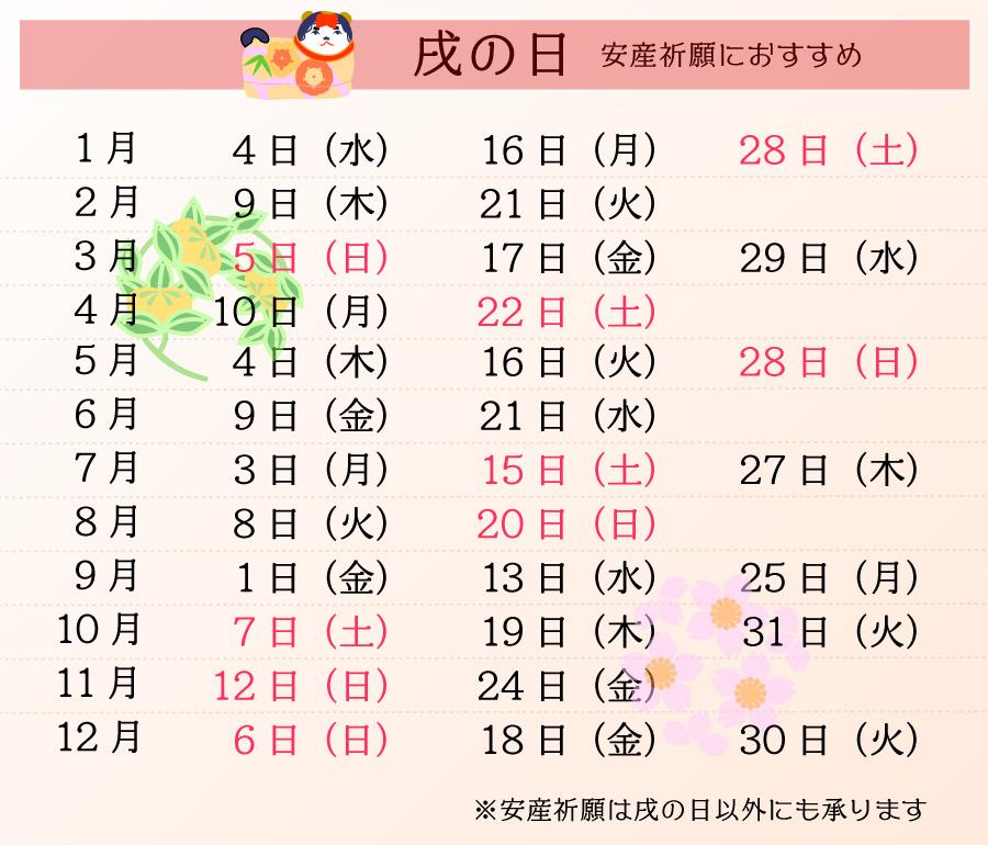 安産戌の日カレンダー