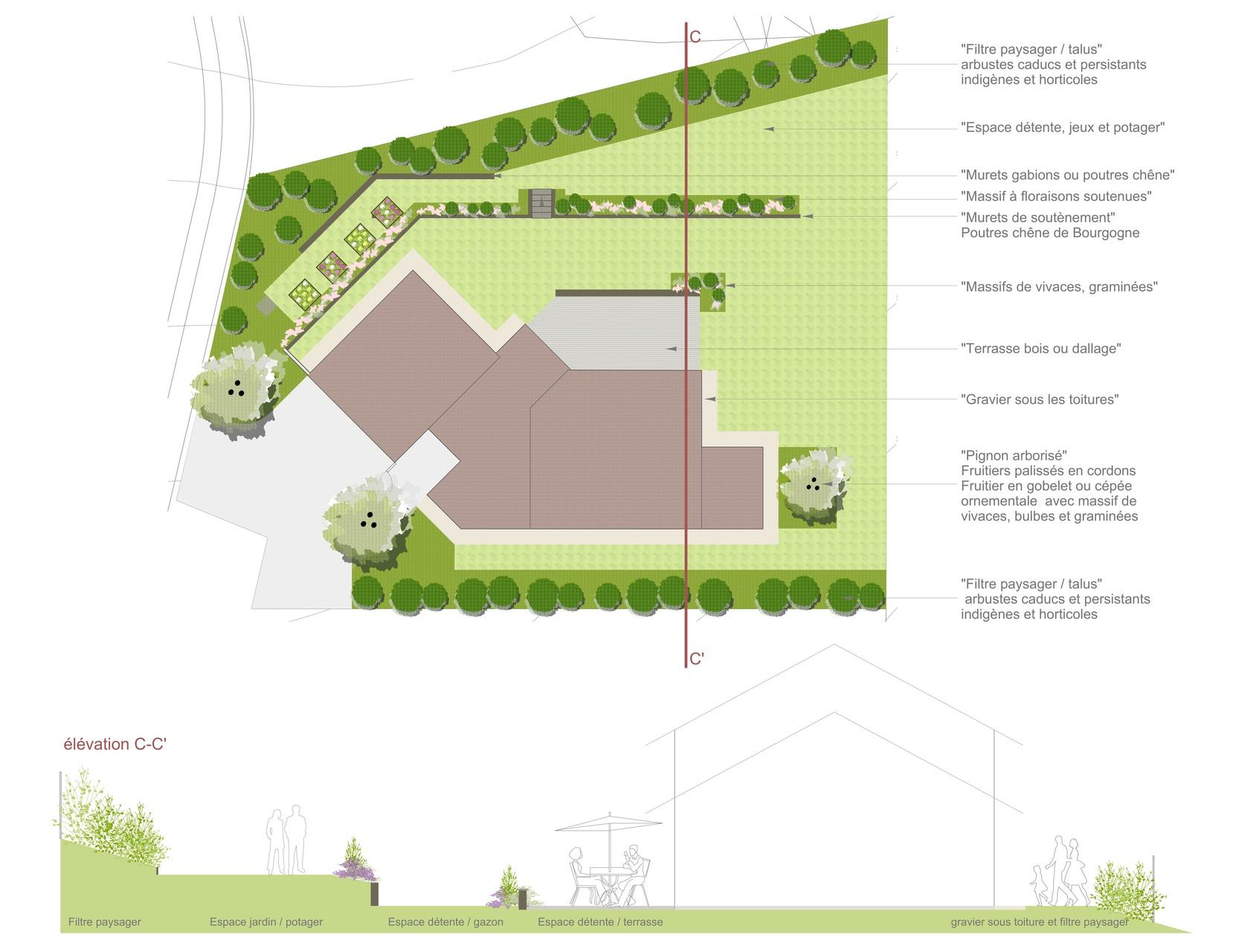 Architecte paysagiste annecy 1 plan esquisse for Plan amenagement jardin
