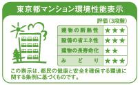 イニシア千住曙町:東京都マンション環境性能表示