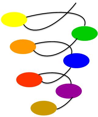 Spiral Dynamics Beck Cowan Entwicklung