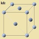 kubisch-flächenzentrierte Kristallstruktur (kfz)