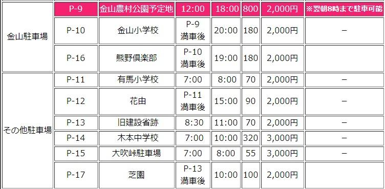 熊野大花火大会臨時駐車場_002
