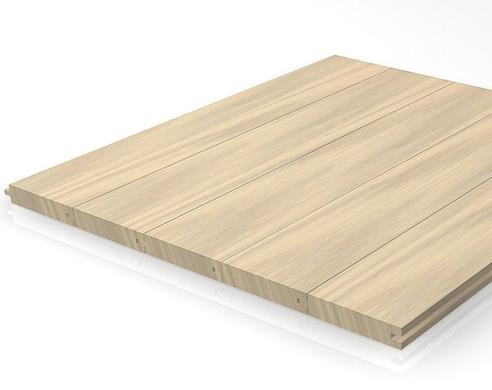 Modelo WoodCare - Perfiles