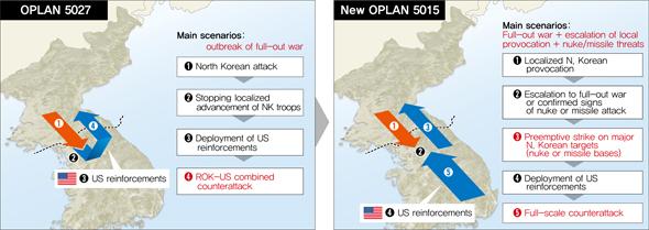 北朝鮮に流出した米韓軍事作戦情...