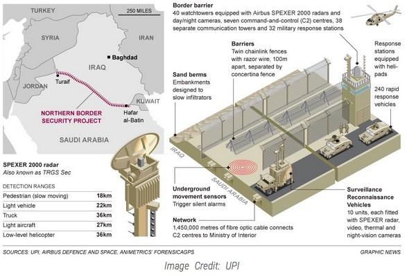 サウジアラビアとイラク国境に壁 Trendswatchernet