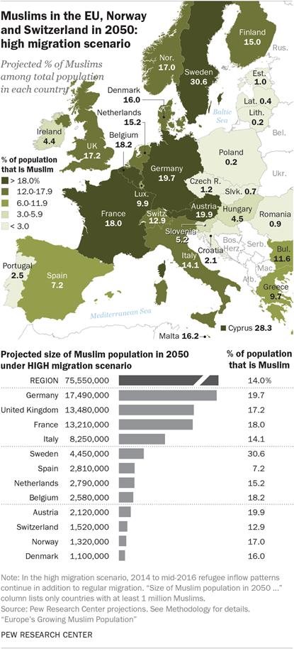 オーストリア 人口