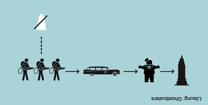 Der ganze Film in 5 Sekunden-Fischer-kulturmaterial-Buch-Ghostbusters
