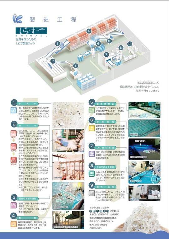 小松水産様 会社案内(抜粋)