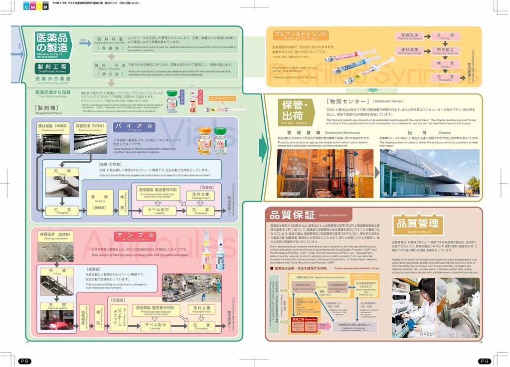 協和キリン様 高崎工場案内パンフレット 中綴じ12P (制作〜印刷まで)
