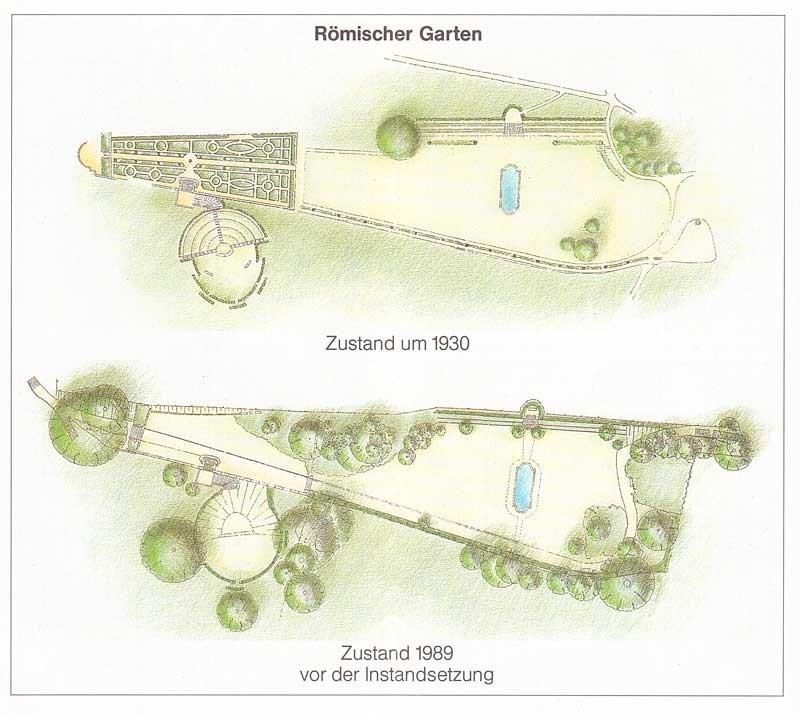 Broschüre der Umweltbehörde Hamburg.