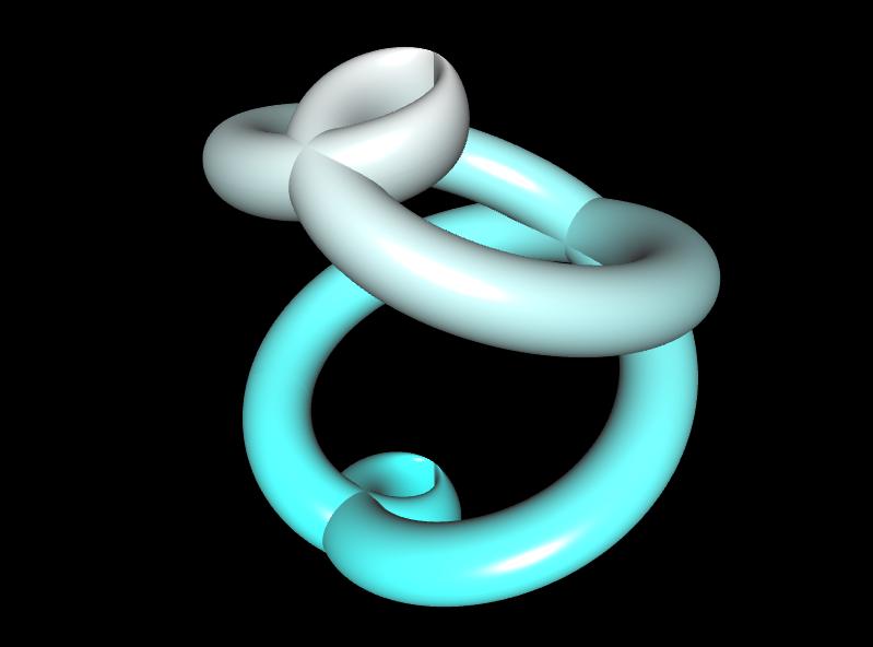 Loops - 1