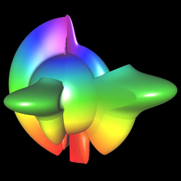 Spherical Harmonic - reelle Koeffizienten geschlossen - 2