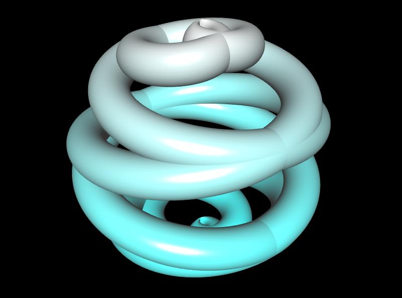 Loops - 4
