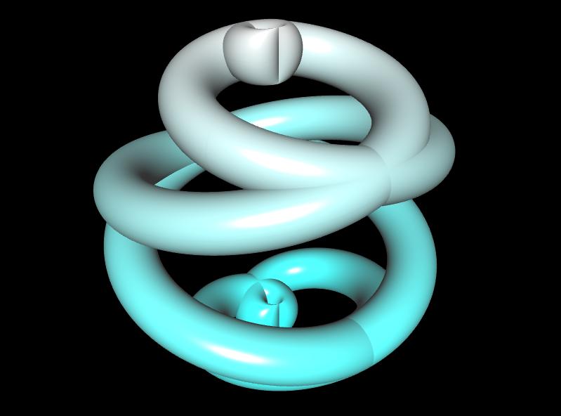 Loops - 3