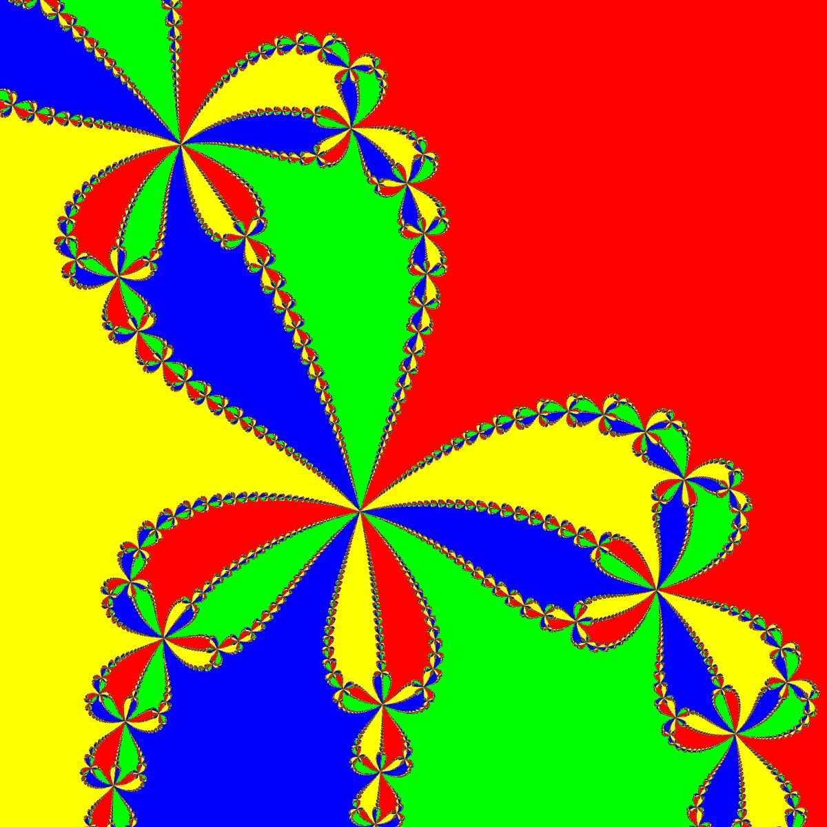 Newton - Basins of Attraction von f(z)=z^4-1, Zoom b