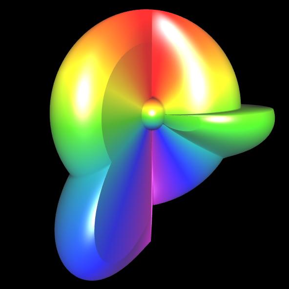 Spherical Harmonic - reelle Koeffizienten geschlossen - 8