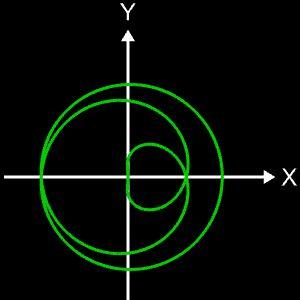 Clelia-Kurve c = 1/8