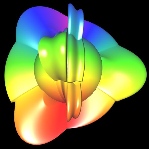 Spherical Harmonic - reelle Koeffizienten geschlossen - 1