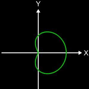Clelia-Kurve c = 1/2