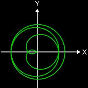 Clelia-Kurve c = 1/10