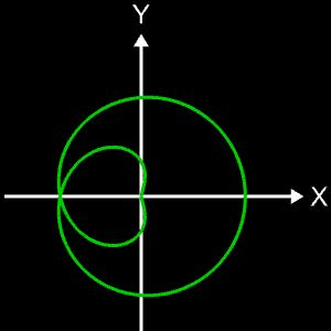 Clelia-Kurve c = 1/5