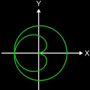 Clelia-Kurve c = 1/6